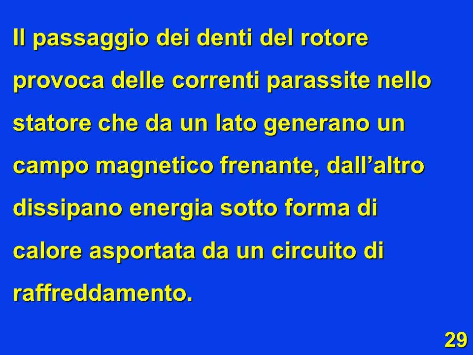 Il passaggio dei denti del rotore provoca delle correnti parassite nello statore che da un lato generano un campo magnetico frenante, dall'altro dissipano energia sotto forma di