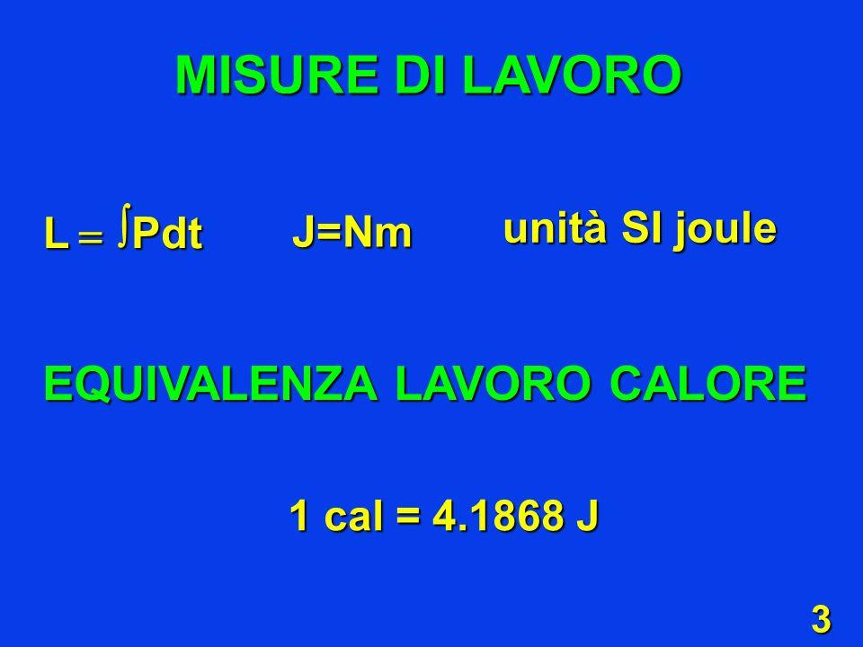 MISURE DI LAVORO EQUIVALENZA LAVORO CALORE L Pdt   J=Nm