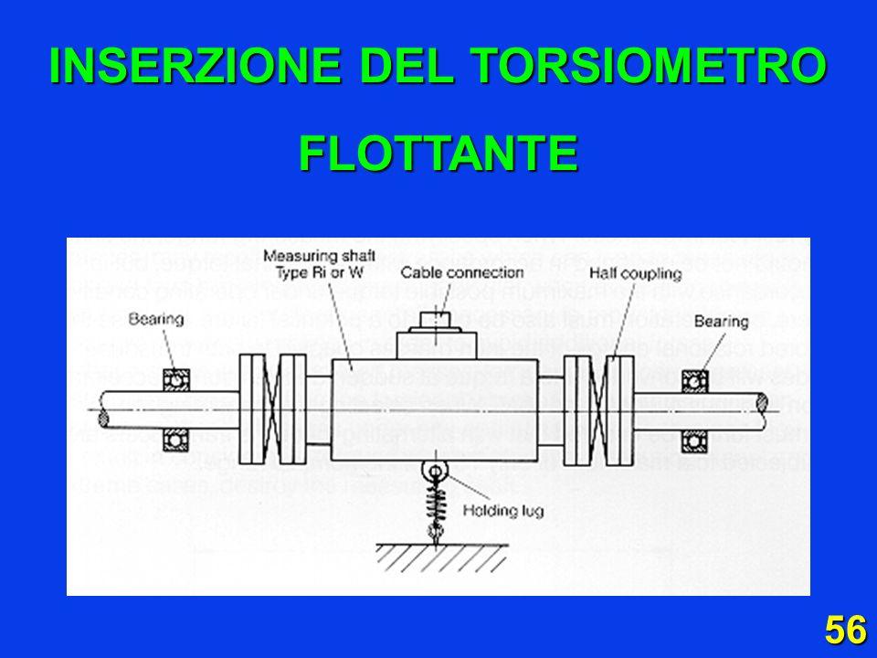 INSERZIONE DEL TORSIOMETRO