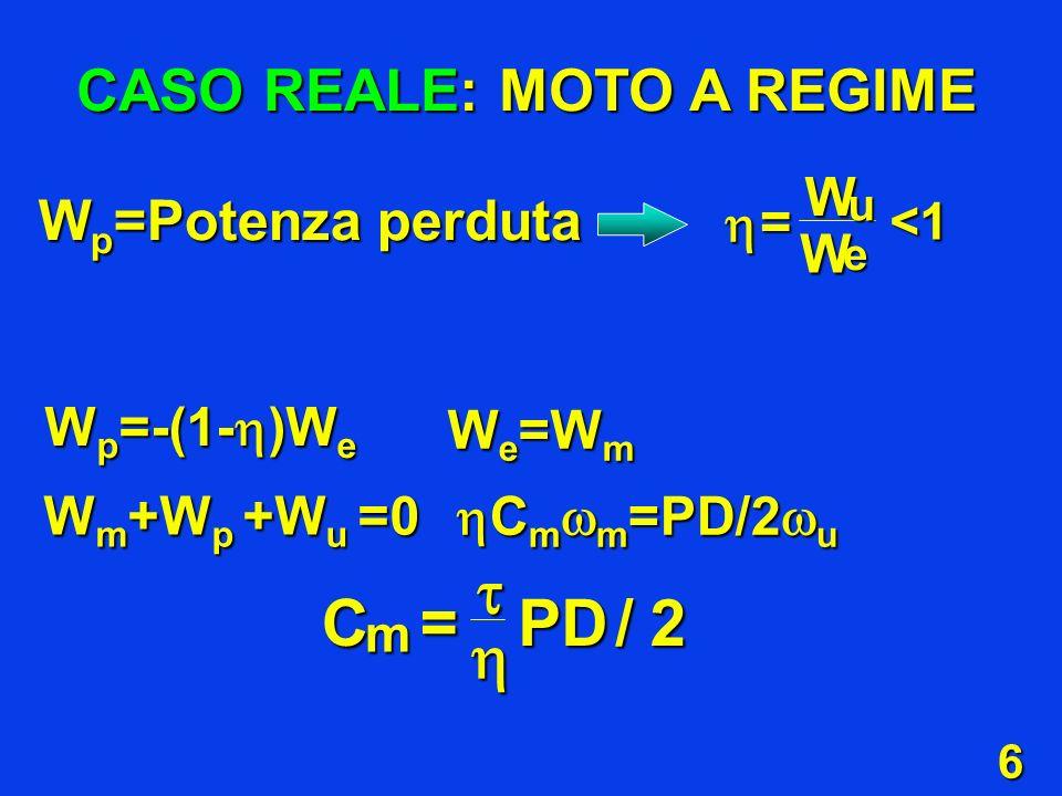   C PD = / 2 CASO REALE: MOTO A REGIME Wp=Potenza perduta W  =