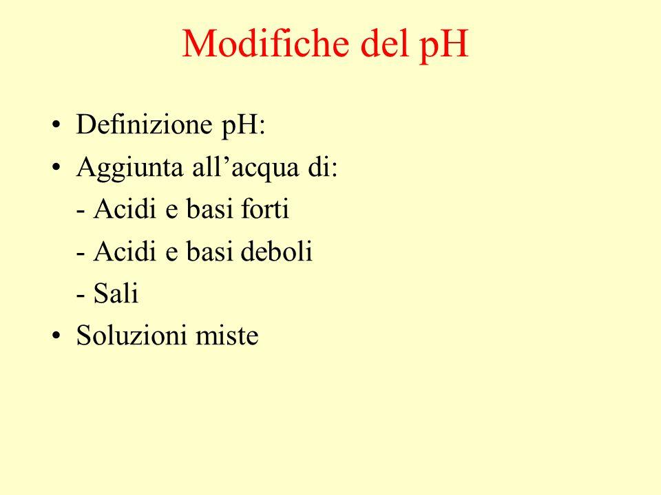 Modifiche del pH Definizione pH: Aggiunta all'acqua di: