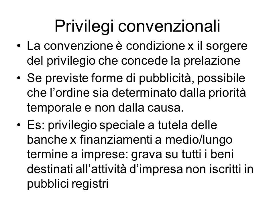 Privilegi convenzionali
