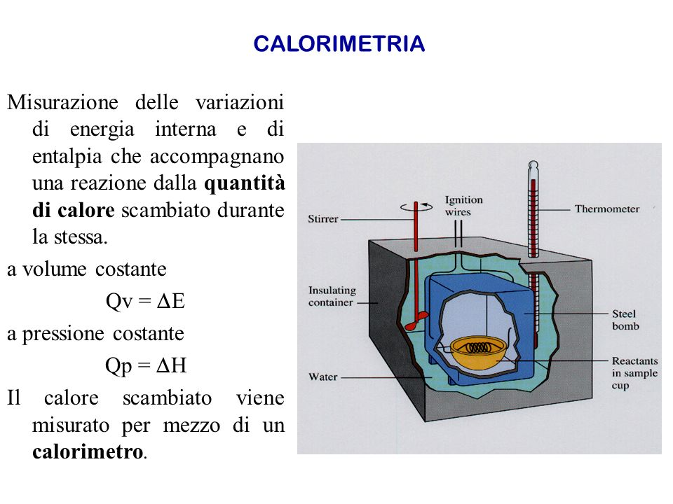 CALORIMETRIA