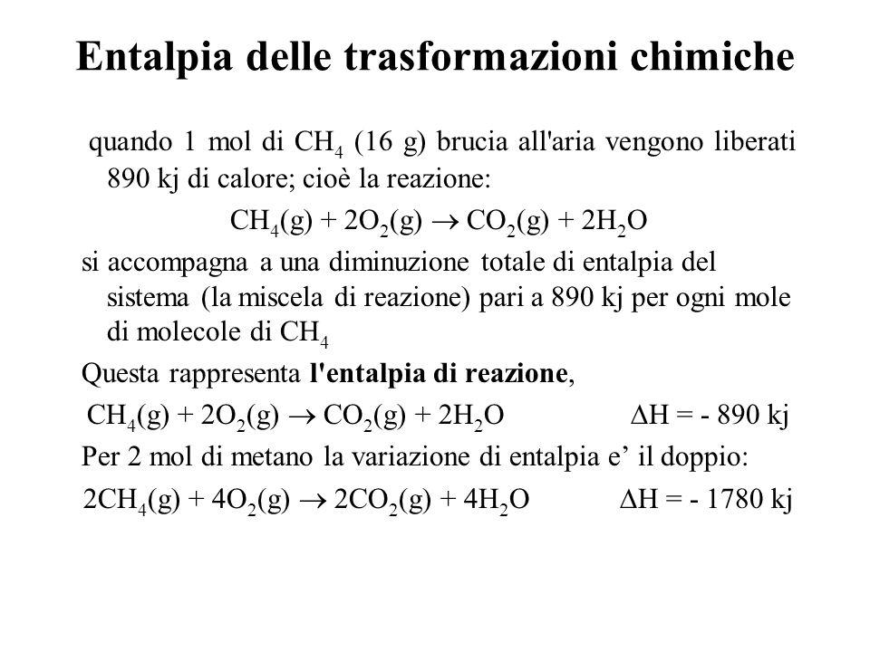 Entalpia delle trasformazioni chimiche