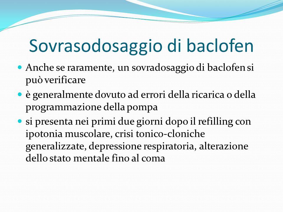 Sovrasodosaggio di baclofen