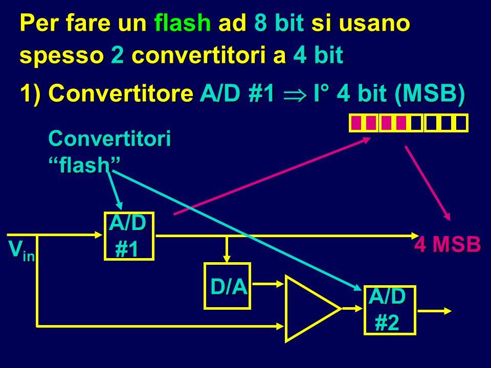 Per fare un flash ad 8 bit si usano spesso 2 convertitori a 4 bit