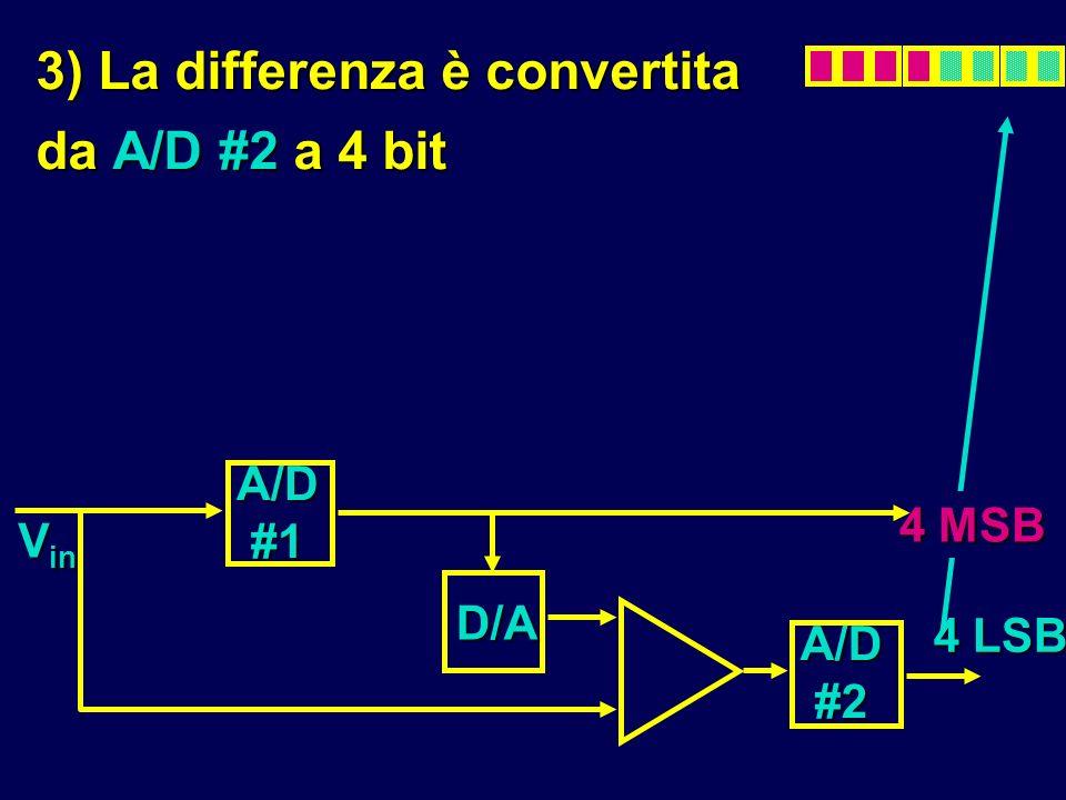 3) La differenza è convertita da A/D #2 a 4 bit