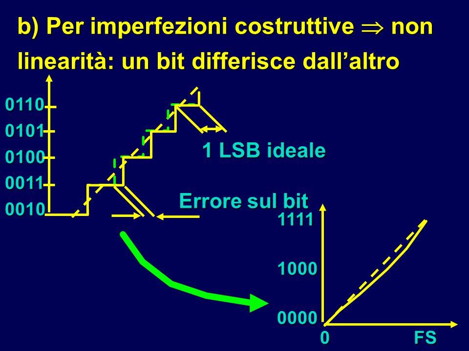 b) Per imperfezioni costruttive  non linearità: un bit differisce dall'altro
