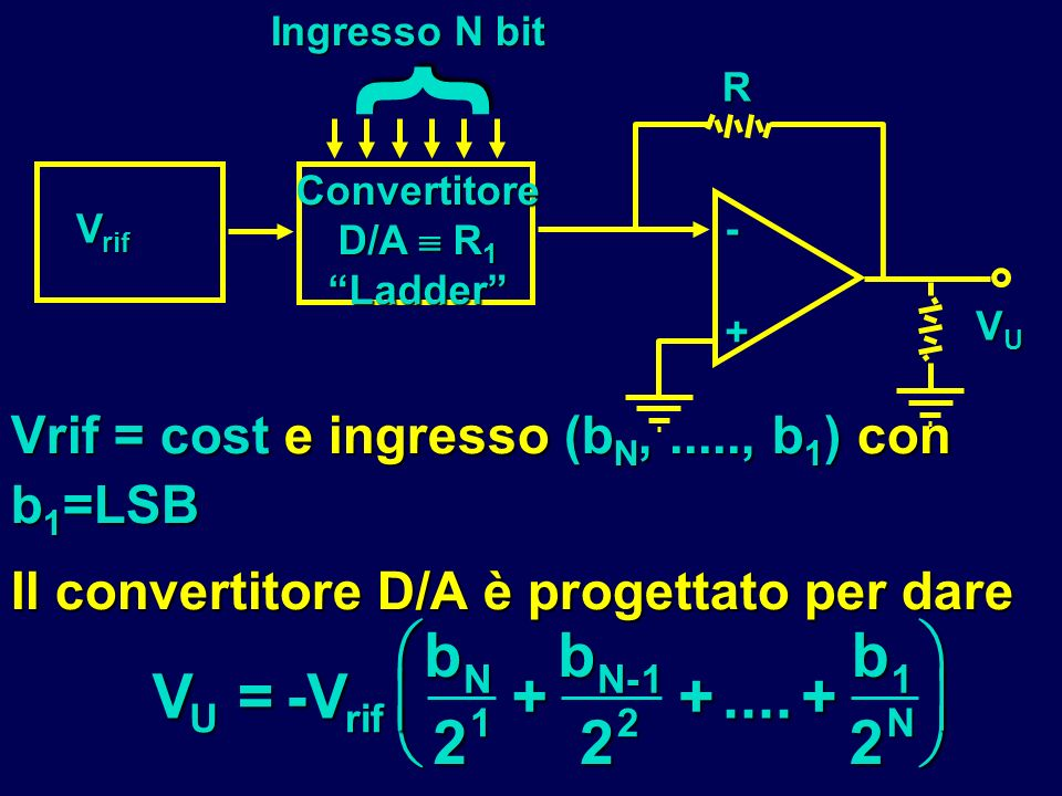 Convertitore D/A R1 Ladder