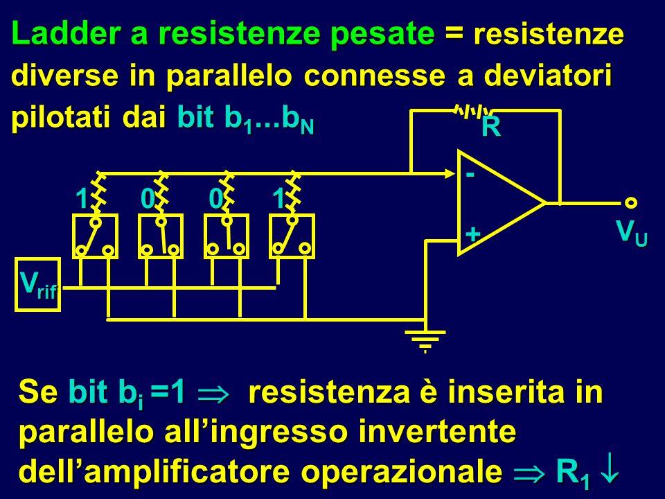 Ladder a resistenze pesate = resistenze diverse in parallelo connesse a deviatori pilotati dai bit b1...bN