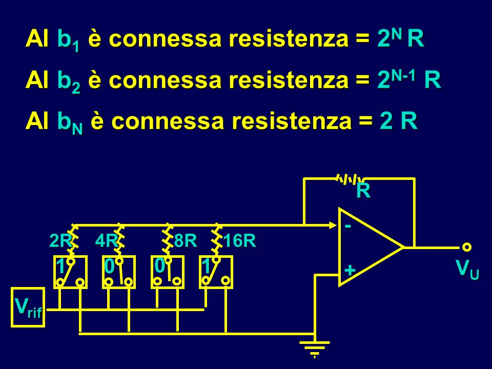 Al b1 è connessa resistenza = 2N R