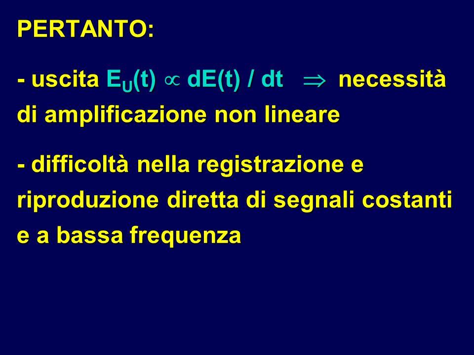 PERTANTO: - uscita EU(t)  dE(t) / dt  necessità di amplificazione non lineare.