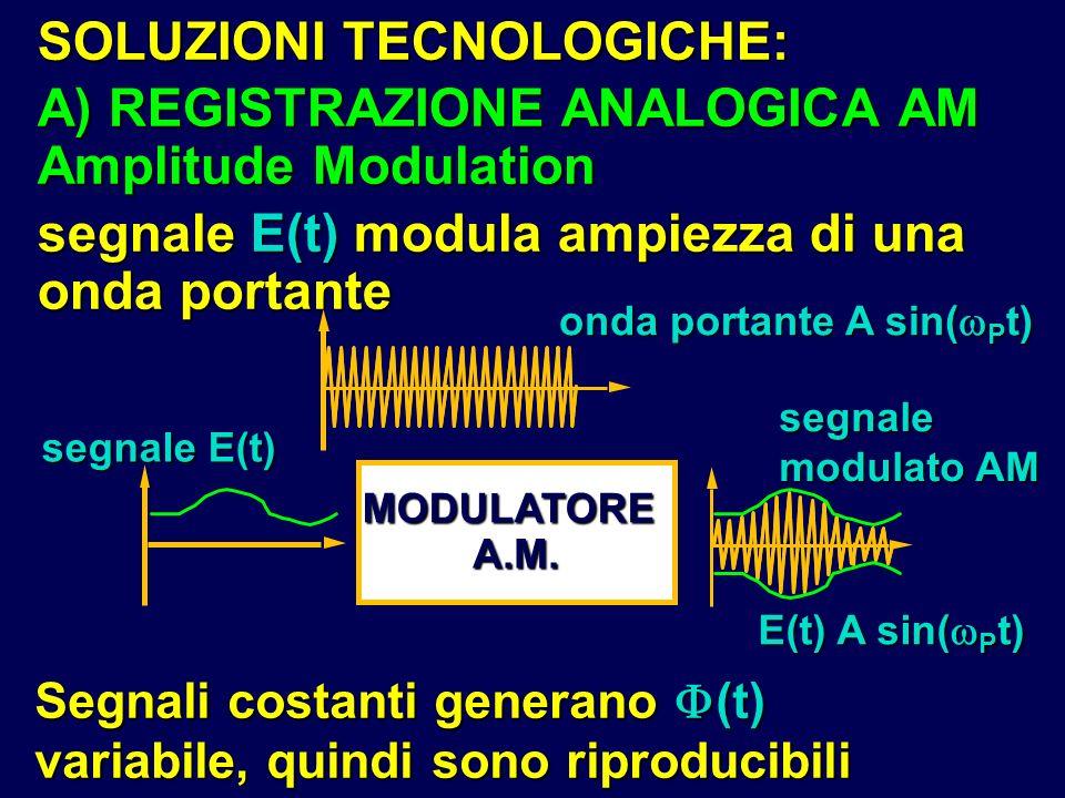 SOLUZIONI TECNOLOGICHE: