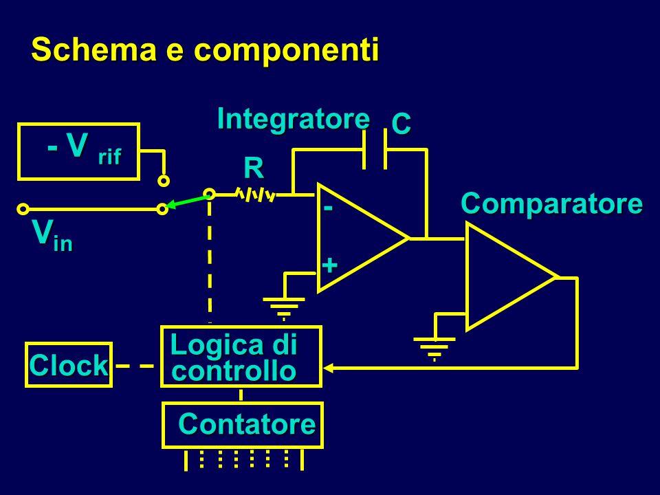 Schema e componenti - V rif Vin Integratore C R Comparatore - +