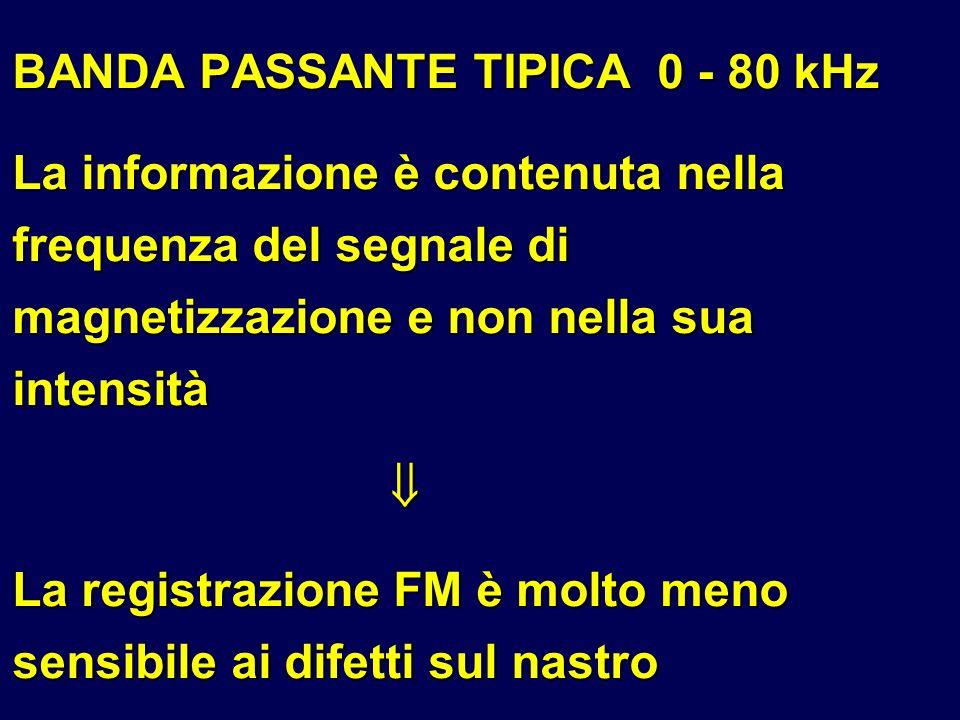 BANDA PASSANTE TIPICA 0 - 80 kHz