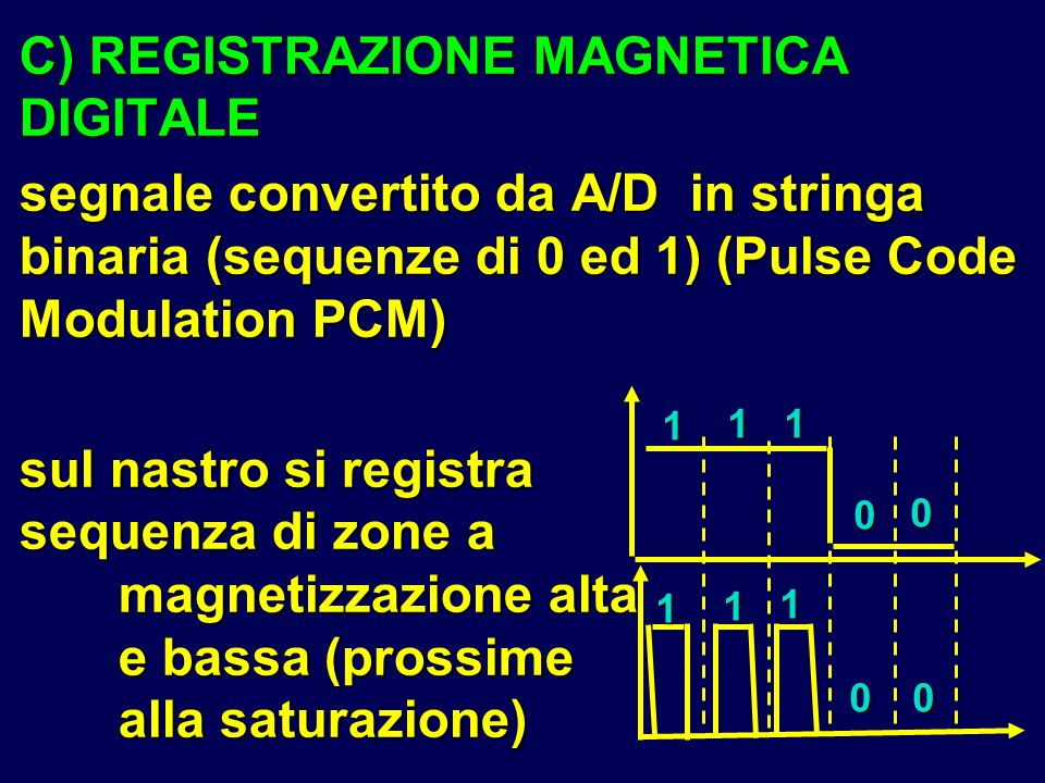 C) REGISTRAZIONE MAGNETICA DIGITALE