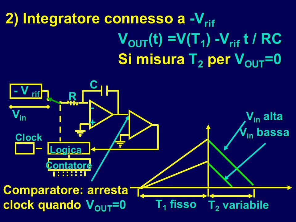 2) Integratore connesso a -Vrif VOUT(t) =V(T1) -Vrif t / RC