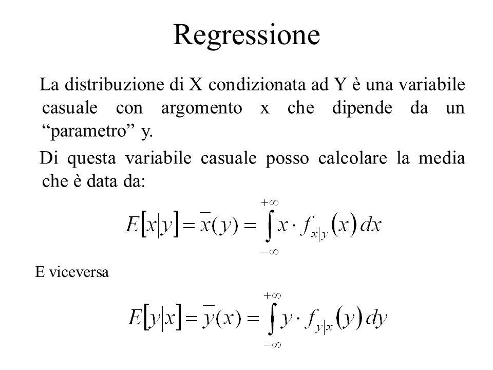 Regressione La distribuzione di X condizionata ad Y è una variabile casuale con argomento x che dipende da un parametro y.