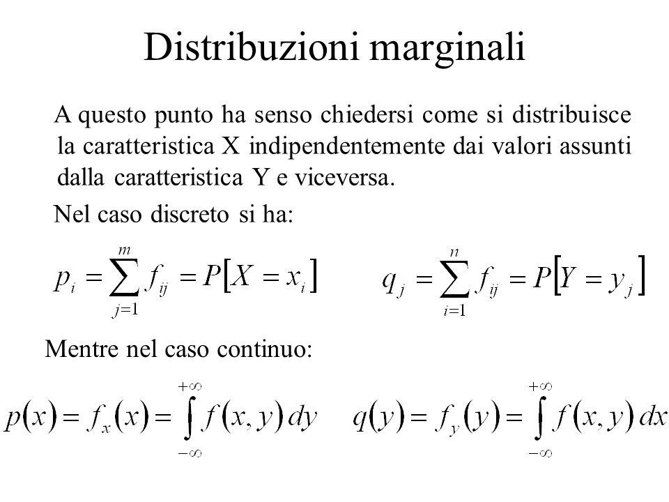 Distribuzioni marginali