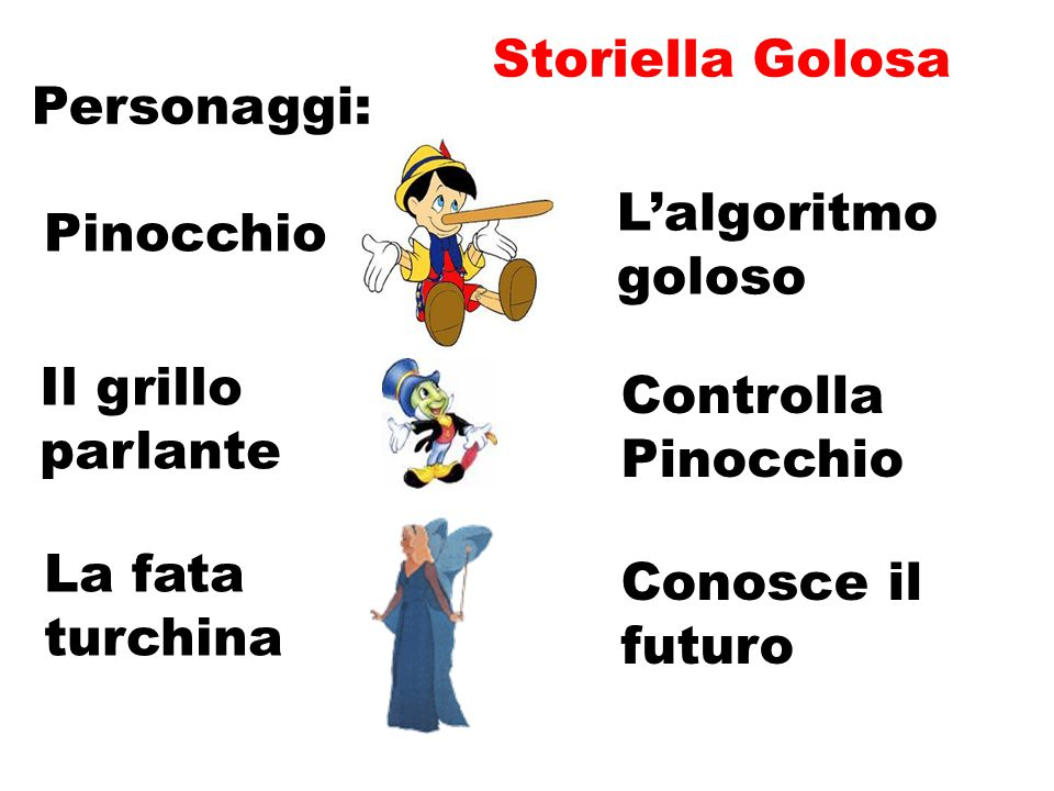 Storiella Golosa Personaggi: L'algoritmo goloso. Pinocchio. Il grillo parlante. Controlla Pinocchio.