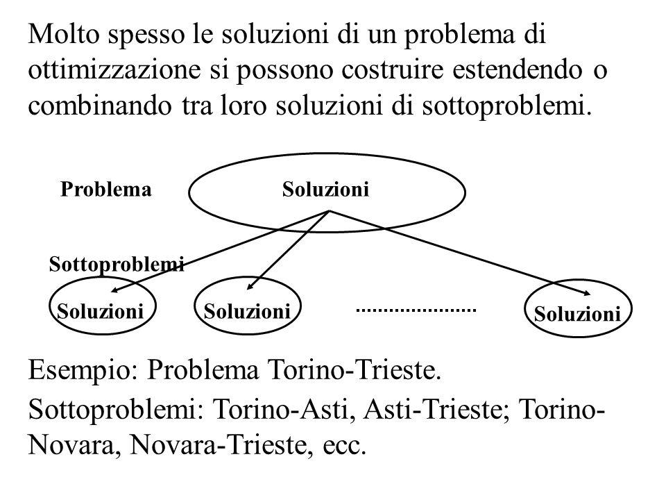 Esempio: Problema Torino-Trieste.