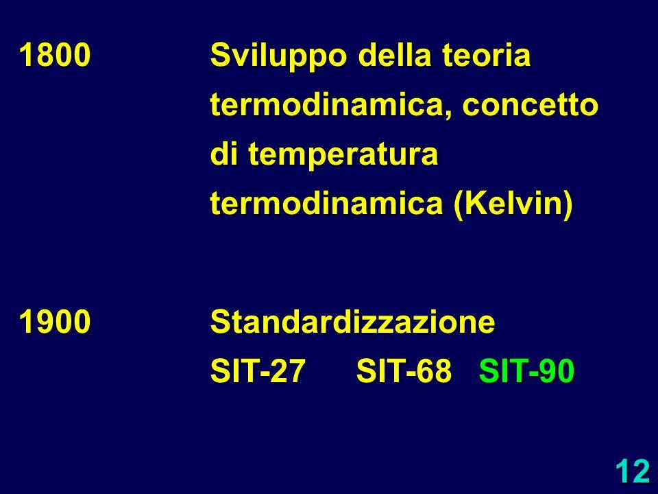 1800 Sviluppo della teoria termodinamica, concetto di temperatura termodinamica (Kelvin)