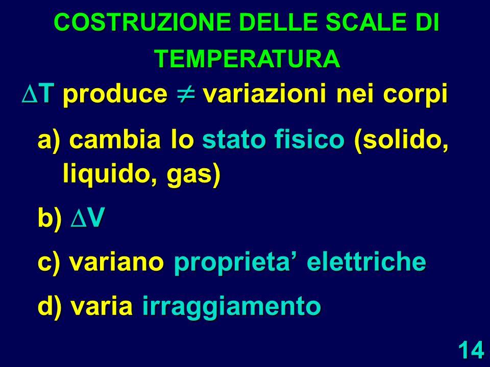 COSTRUZIONE DELLE SCALE DI TEMPERATURA