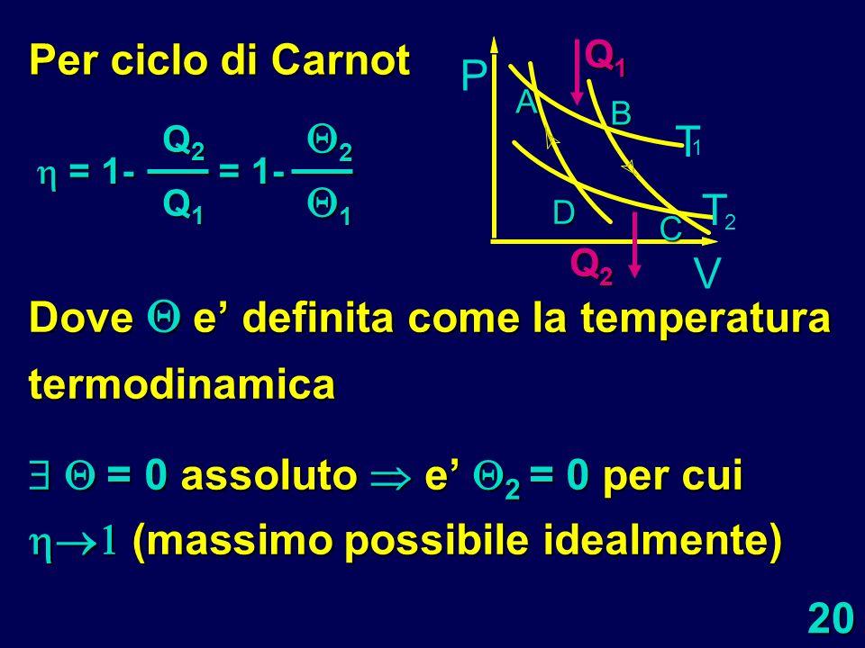 Dove  e' definita come la temperatura termodinamica