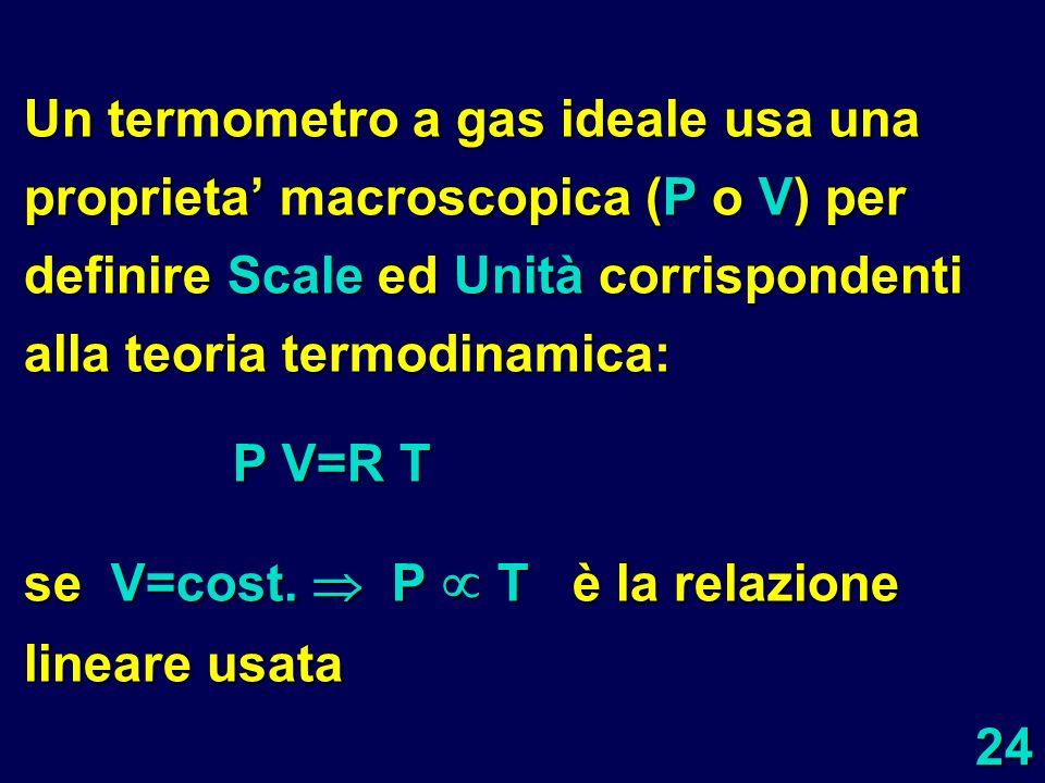 Un termometro a gas ideale usa una proprieta' macroscopica (P o V) per definire Scale ed Unità corrispondenti alla teoria termodinamica: