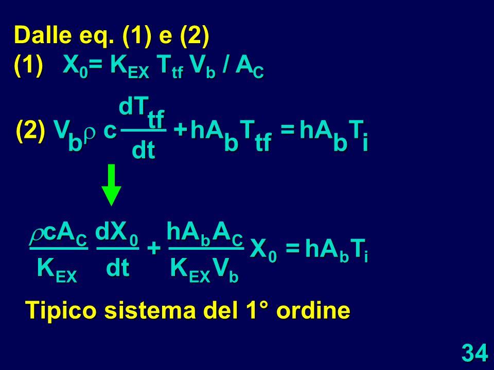 (2) V b  c dT tf dt + hA T = i  cA K dX dt + hA A V X = T