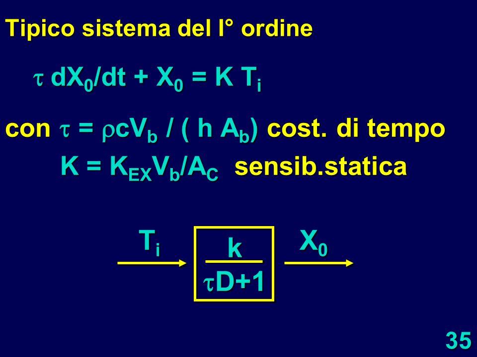 Ti X0 k D+1  dX0/dt + X0 = K Ti