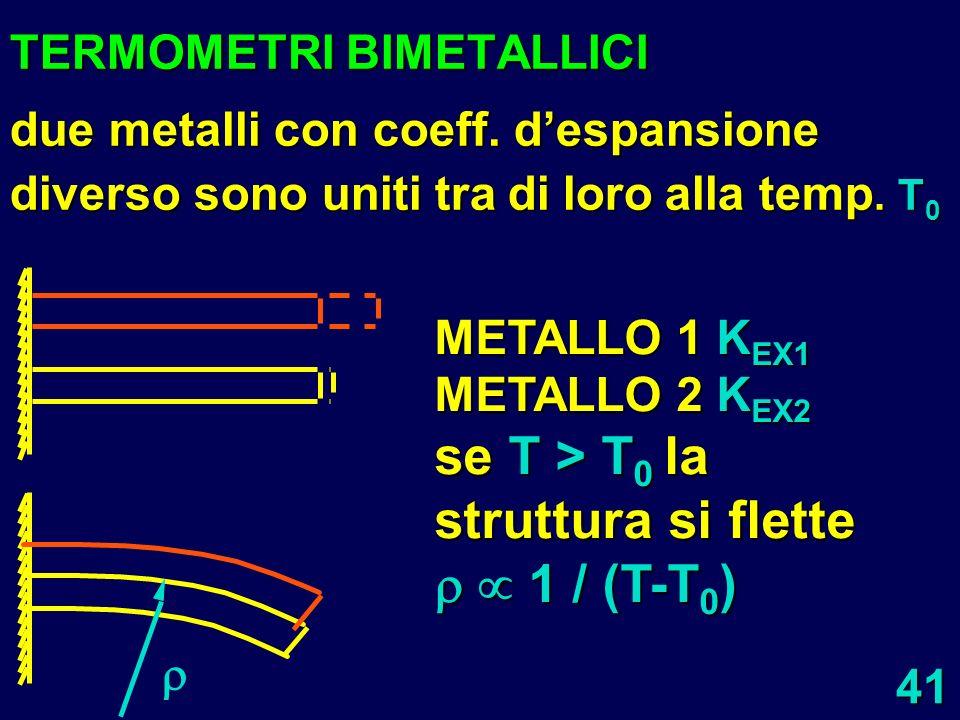 se T > T0 la struttura si flette 1 / (T-T0)