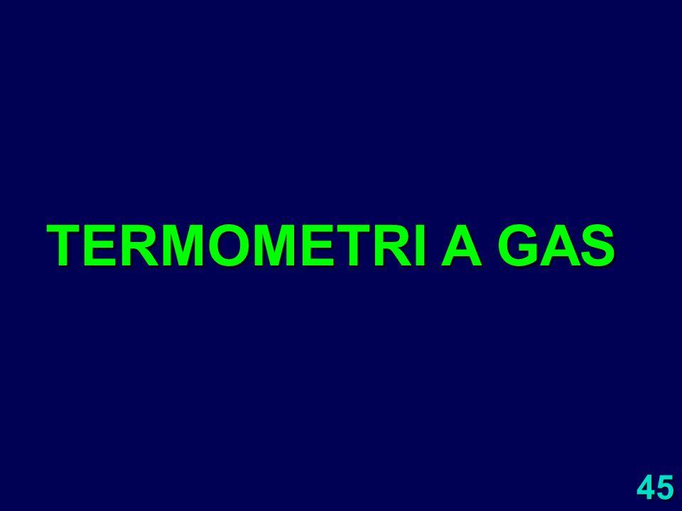 TERMOMETRI A GAS