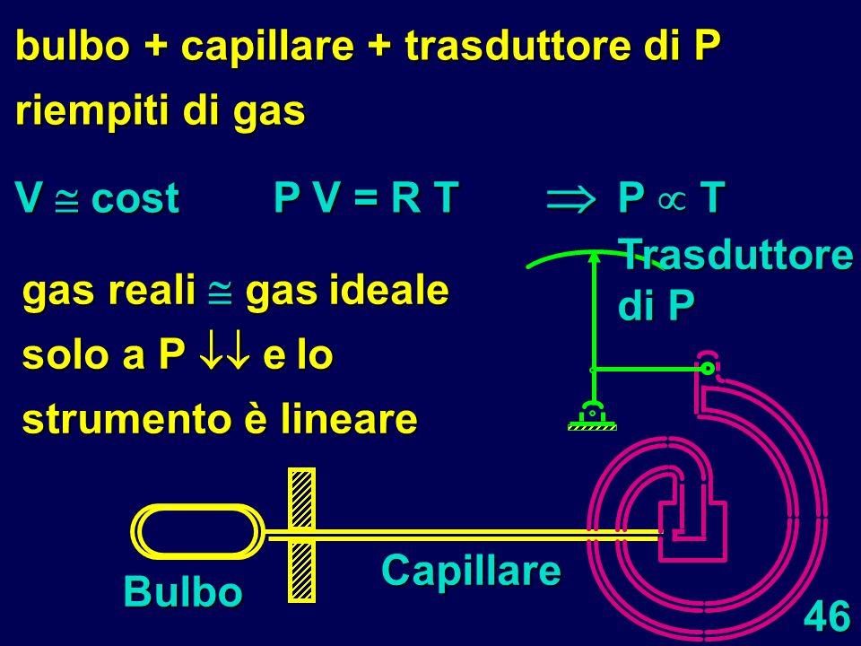 bulbo + capillare + trasduttore di P riempiti di gas