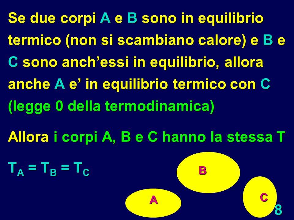 Allora i corpi A, B e C hanno la stessa T TA = TB = TC