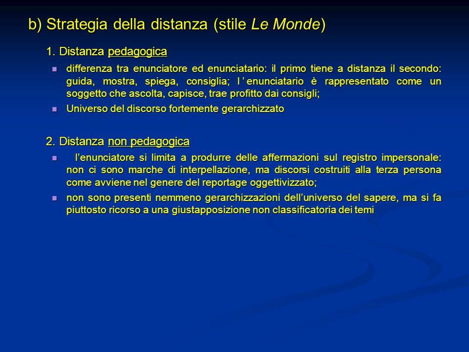 1. Distanza pedagogica b) Strategia della distanza (stile Le Monde)