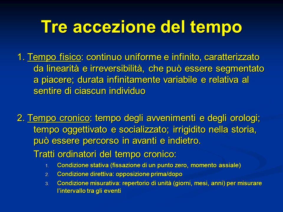 Tre accezione del tempo