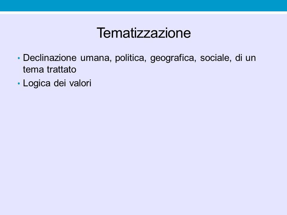 Tematizzazione Declinazione umana, politica, geografica, sociale, di un tema trattato.