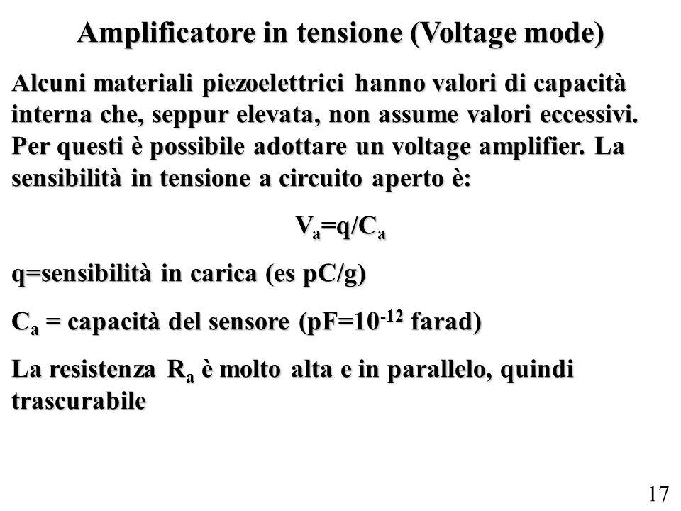 Amplificatore in tensione (Voltage mode)