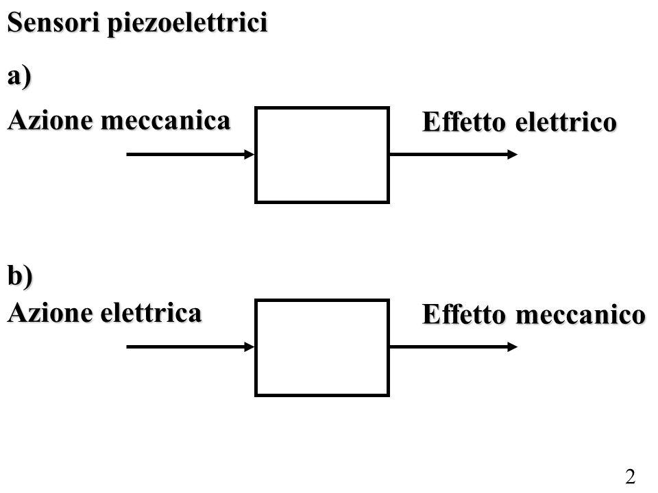 Sensori piezoelettrici
