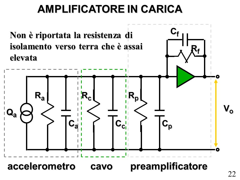 AMPLIFICATORE IN CARICA