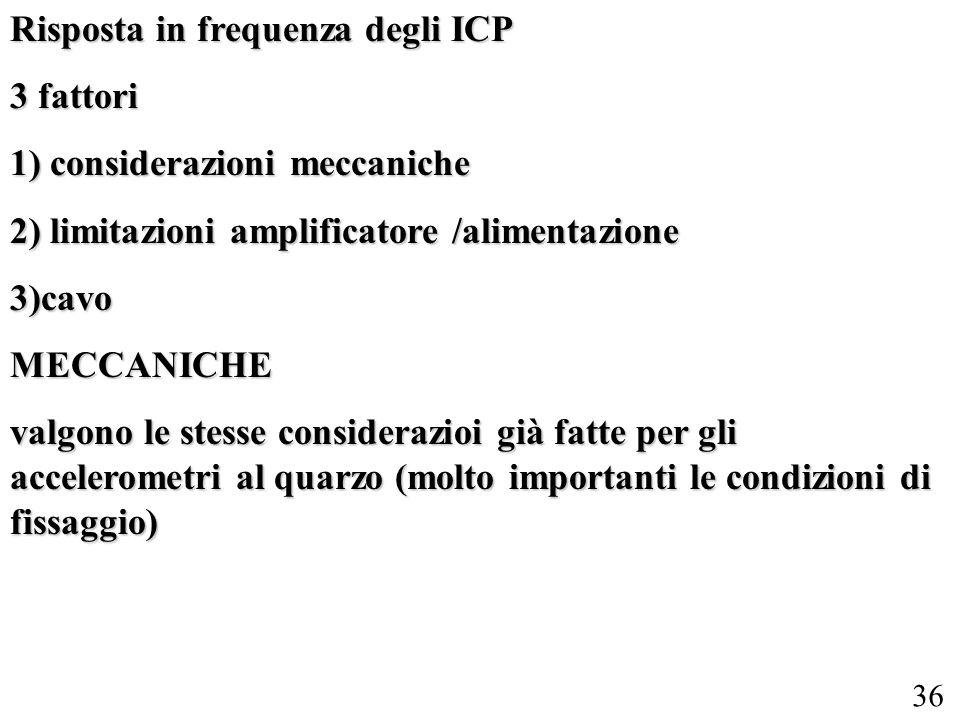 Risposta in frequenza degli ICP