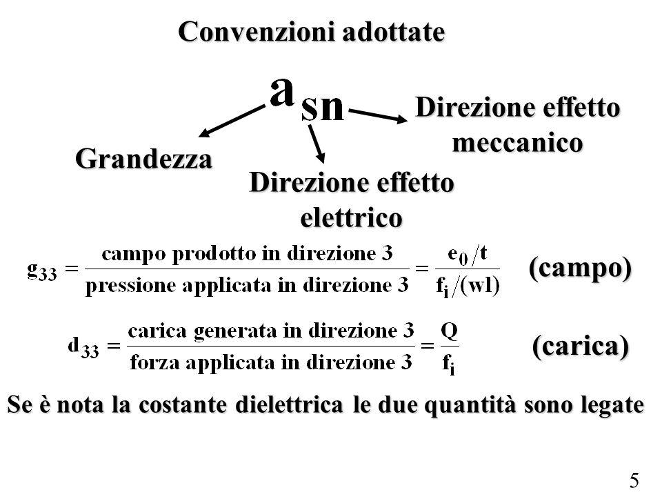Direzione effetto meccanico Direzione effetto elettrico