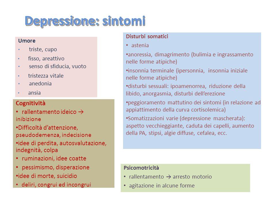 Depressione: sintomi inibizione pseudodemenza, indecisione