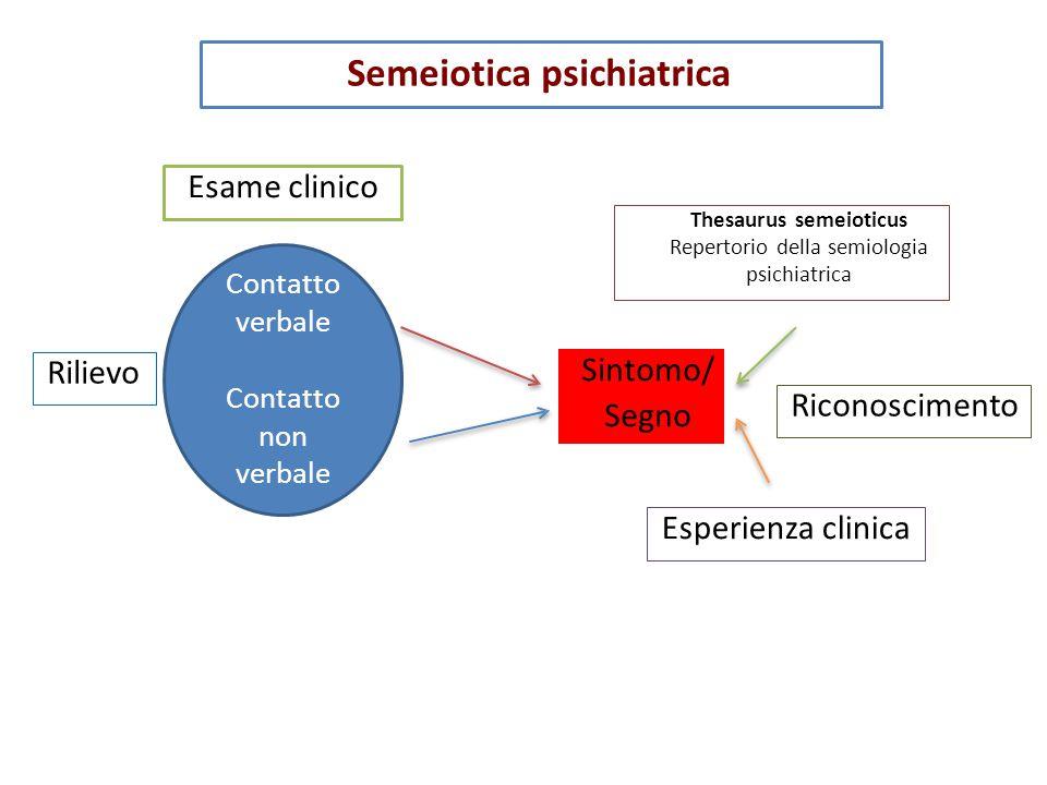 Thesaurus semeioticus Repertorio della semiologia psichiatrica