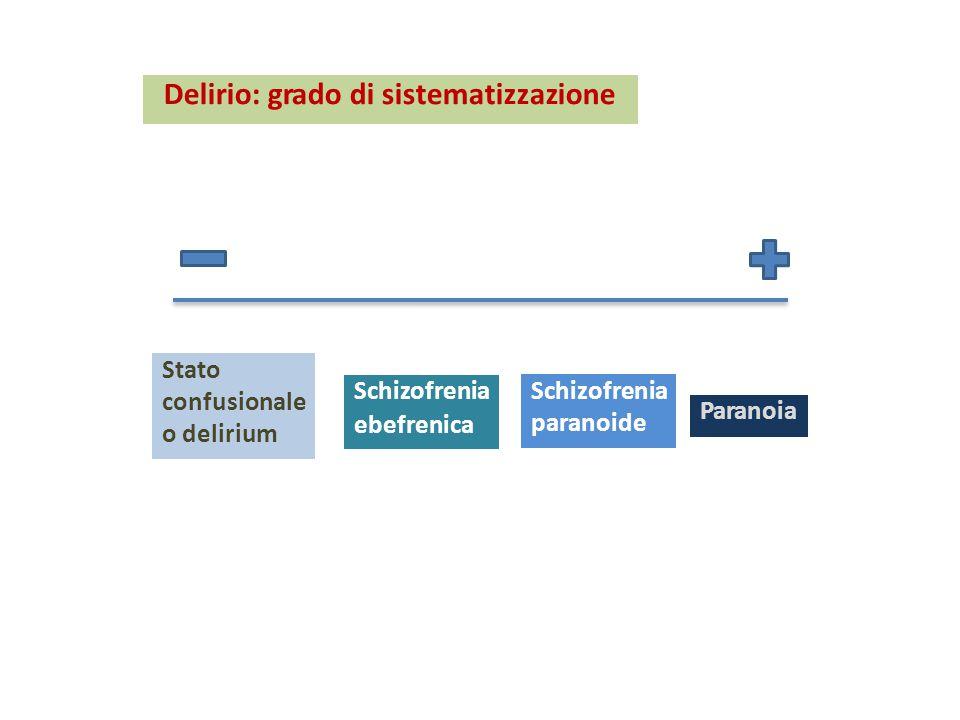 ebefrenica Delirio: grado di sistematizzazione