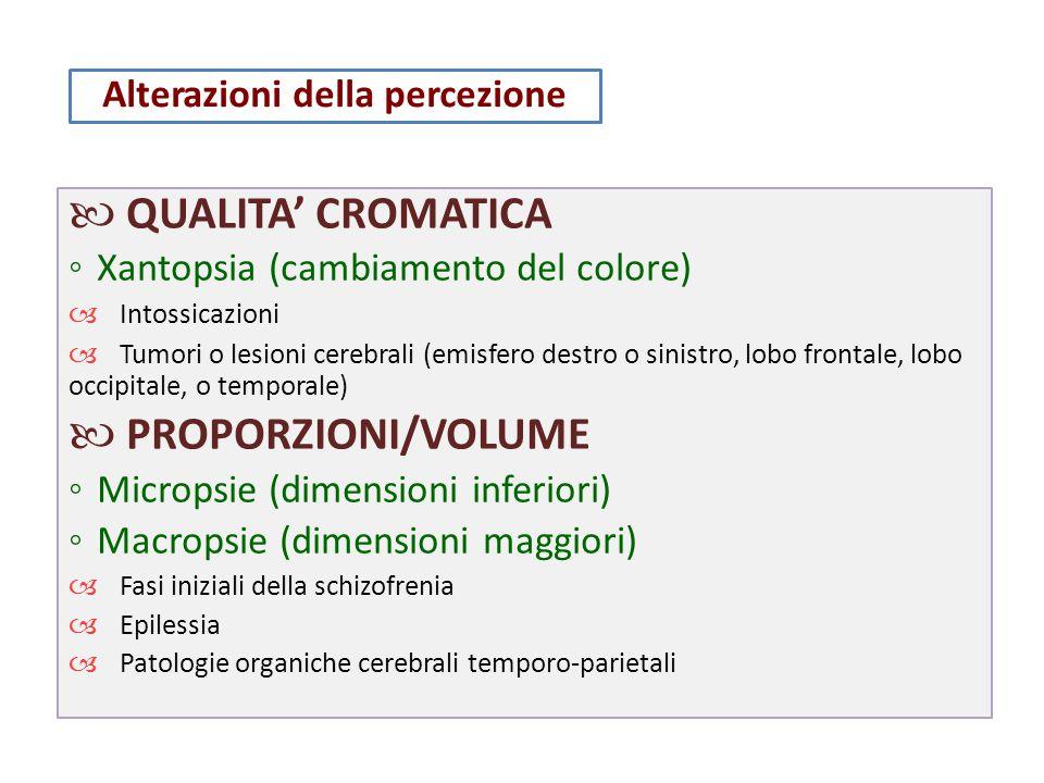  QUALITA' CROMATICA  PROPORZIONI/VOLUME Alterazioni della percezione