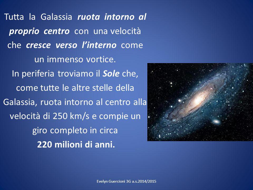 Tutta la Galassia ruota intorno al proprio centro con una velocità che cresce verso l'interno come un immenso vortice. In periferia troviamo il Sole che, come tutte le altre stelle della Galassia, ruota intorno al centro alla velocità di 250 km/s e compie un giro completo in circa 220 milioni di anni.