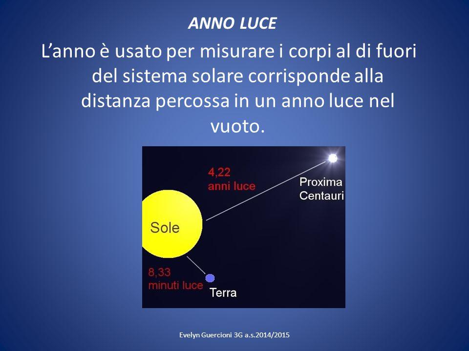 ANNO LUCE L'anno è usato per misurare i corpi al di fuori del sistema solare corrisponde alla distanza percossa in un anno luce nel vuoto.
