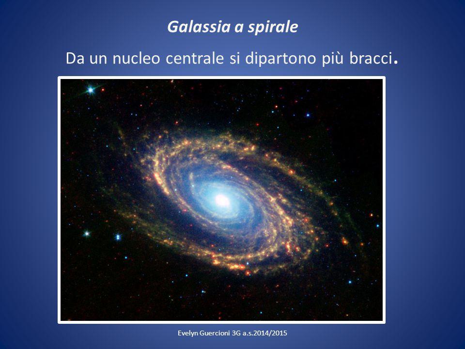 Galassia a spirale Da un nucleo centrale si dipartono più bracci.